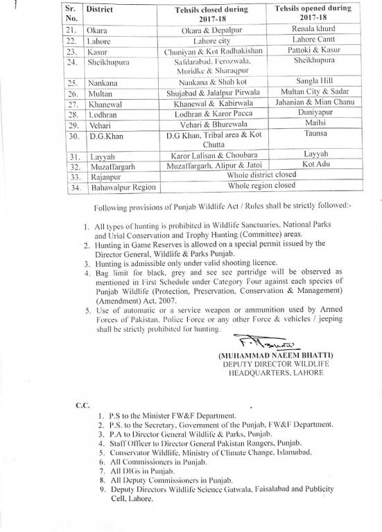 Govt  of Punjab Partridge hunting season notification 17-18